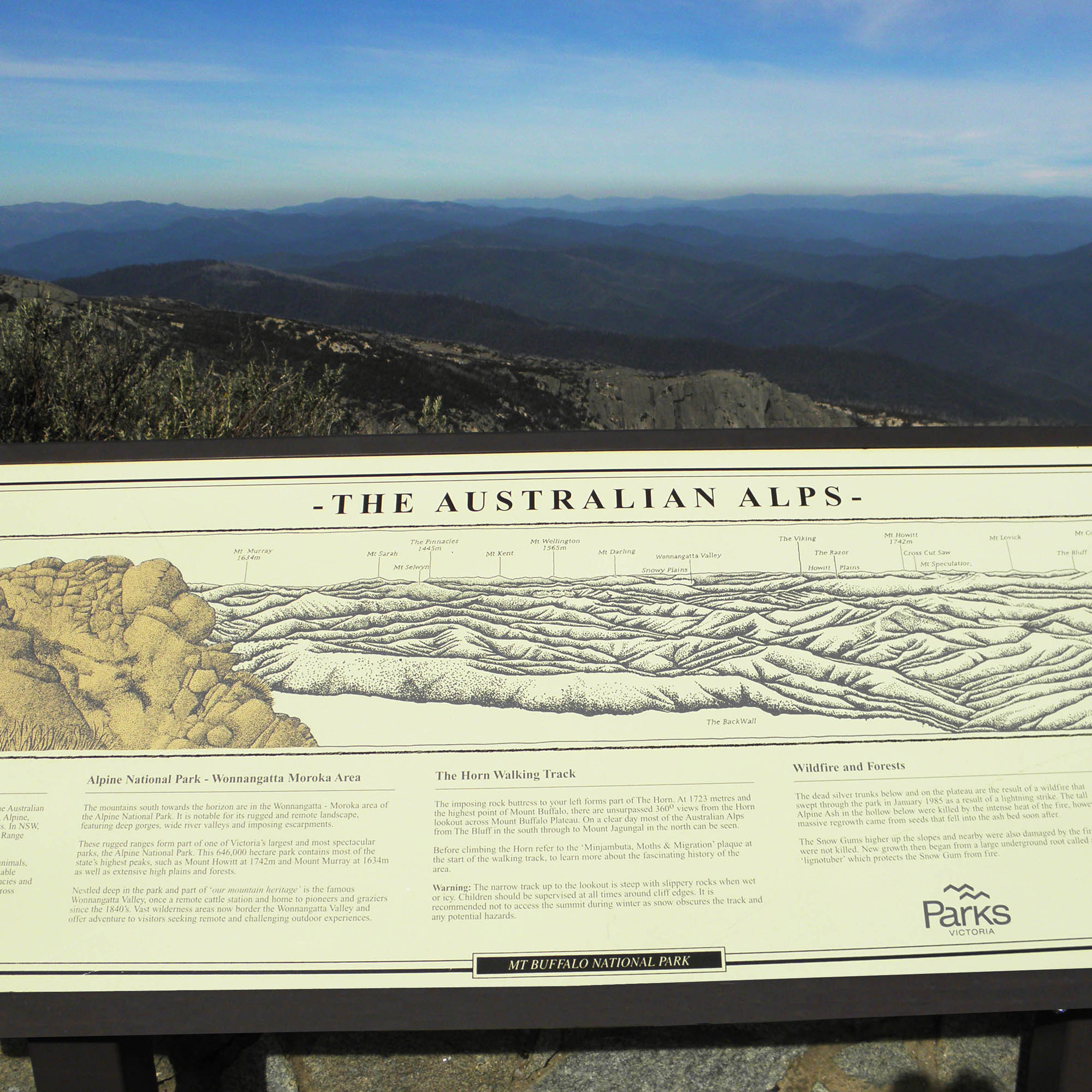 Mount Buffalo Panoramic Map